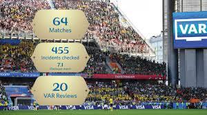 2018 FIFA World Cup Russia ™